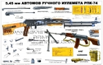 RPK-74 Kalashnikov Rifle Soviet Army Instruction Poster