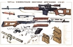 SVD Dragunov Sniper Rifle Soviet Army Instruction Poster