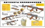 AK-47 and AKM Kalashnikov Rifles Soviet Army Instructive Poster
